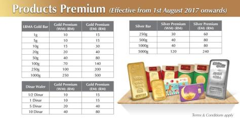 Products premium msia