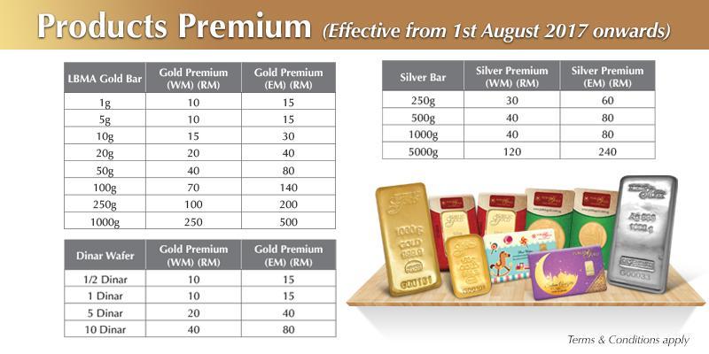 Products premium msia