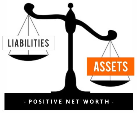 Asset vs Liabilities