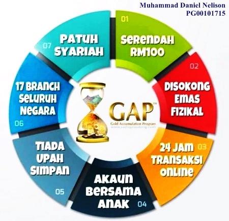 GAP-2